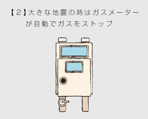 「2」大きな地震の時はガスメーターが自動でガスをストップ